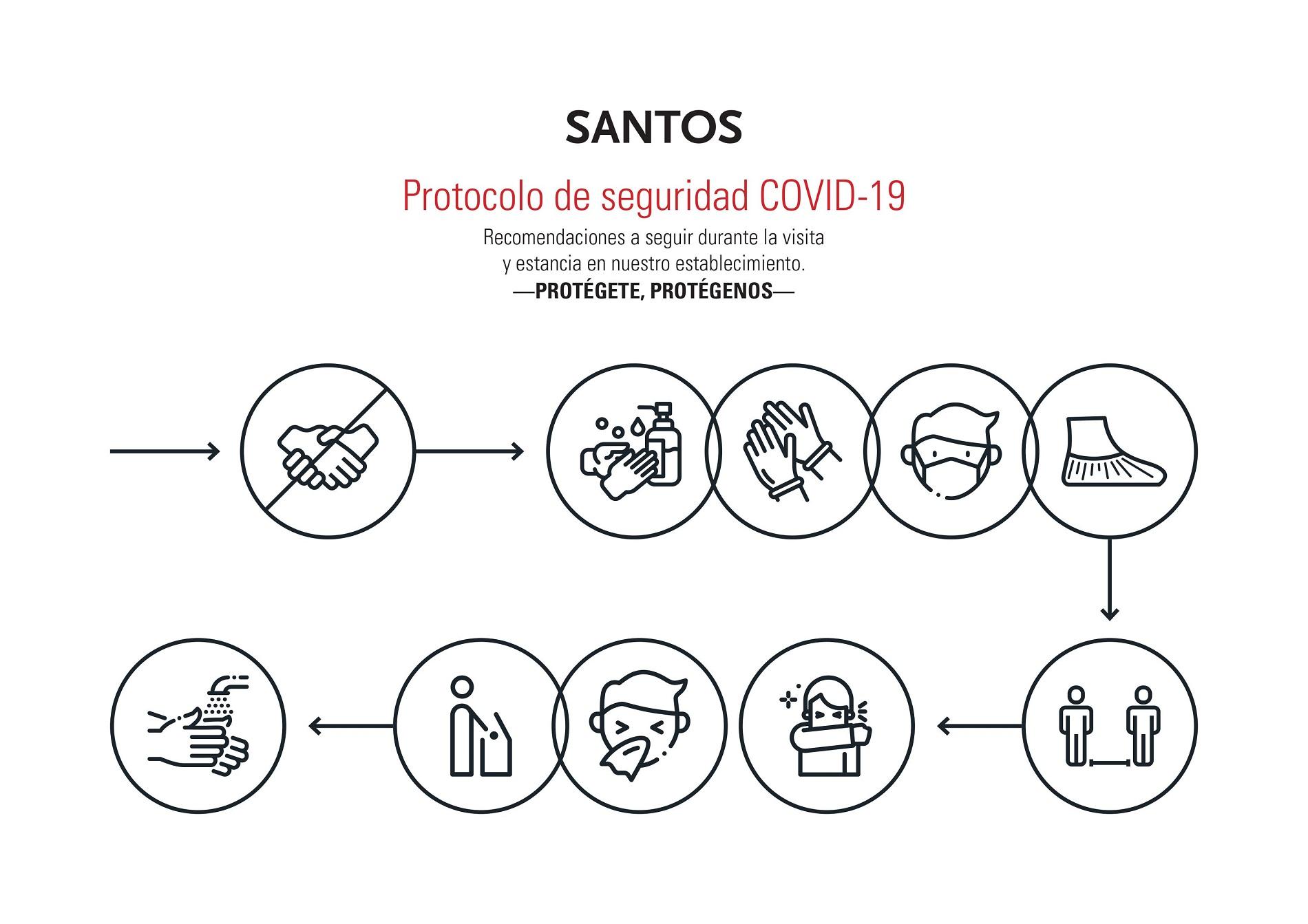 Protocolo de seguridad frente a la COVID-19